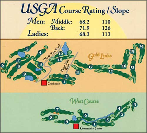 map of links